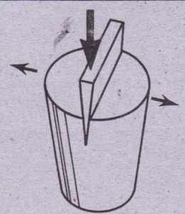Wedge can be used to expand, split, and displace portions of substance that receives it