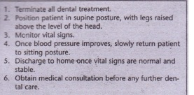 Management of Orthostatic Hypotension