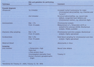 Methods available for prenatal diagnosis and screening.