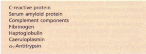 Acute phase proteins.