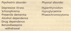 The differential diagnosis of anxiety neurosis