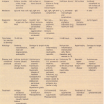 Hypersensitivity diseases