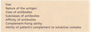 Factors influencing the pathogenicity of immune complexes.