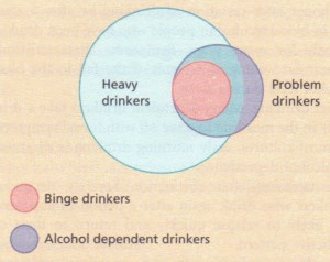 The terminology of drinking.