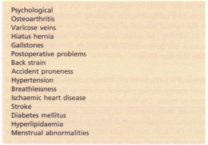 Conditions and complications associated with obesity.