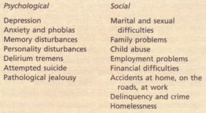 Common alcohol-related psychological and social problems