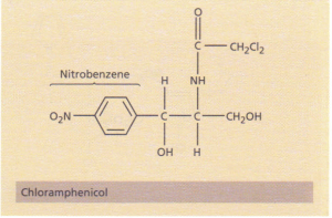 The structure of chloramphenicol