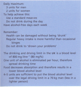 Guide to sensible drinking.