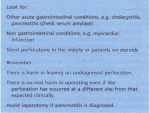 Perforation of peptic ulcer.