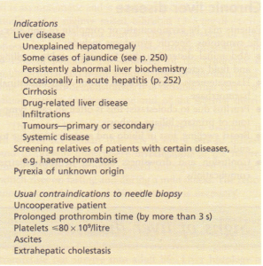 Indications and contra indications for liver biopsy.