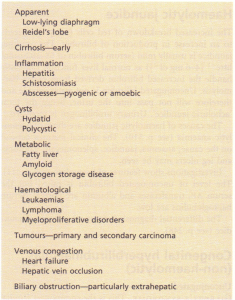 Causes of hepatomegaly