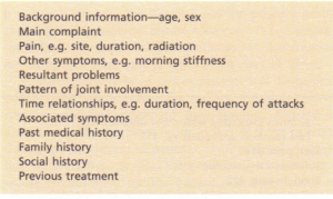 Main features in the history of a patient with arthritis.