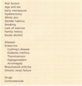Risk factors and diseases associated with osteoporosis.