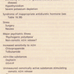 Disorders of sodium concentration