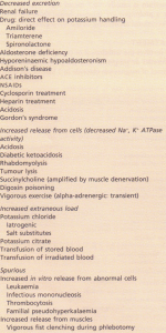 Causes of hyperkalaemia.