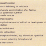 Disorders of phosphate concentration