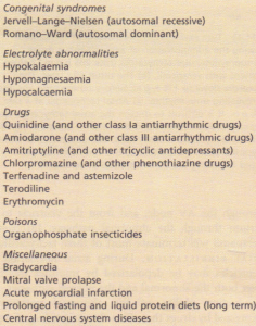 Causes of prolonged repolarization syndrome