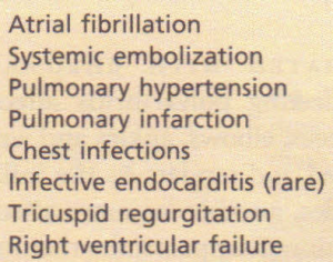 Complications of mitral stenosis.