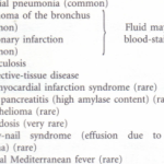 Disorders of the chest wall and pleura