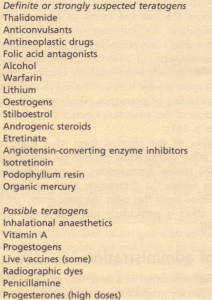 Agents known or suspected to be teratogenic in humans.