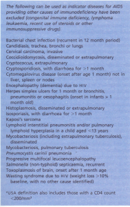AIDS-defining diagnoses (1993 classification, Europe').