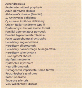 Autosomal dominant disorders-examples.
